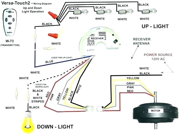 Ceiling Fan Wiring    Diagram    with Remote Control   autocardesign