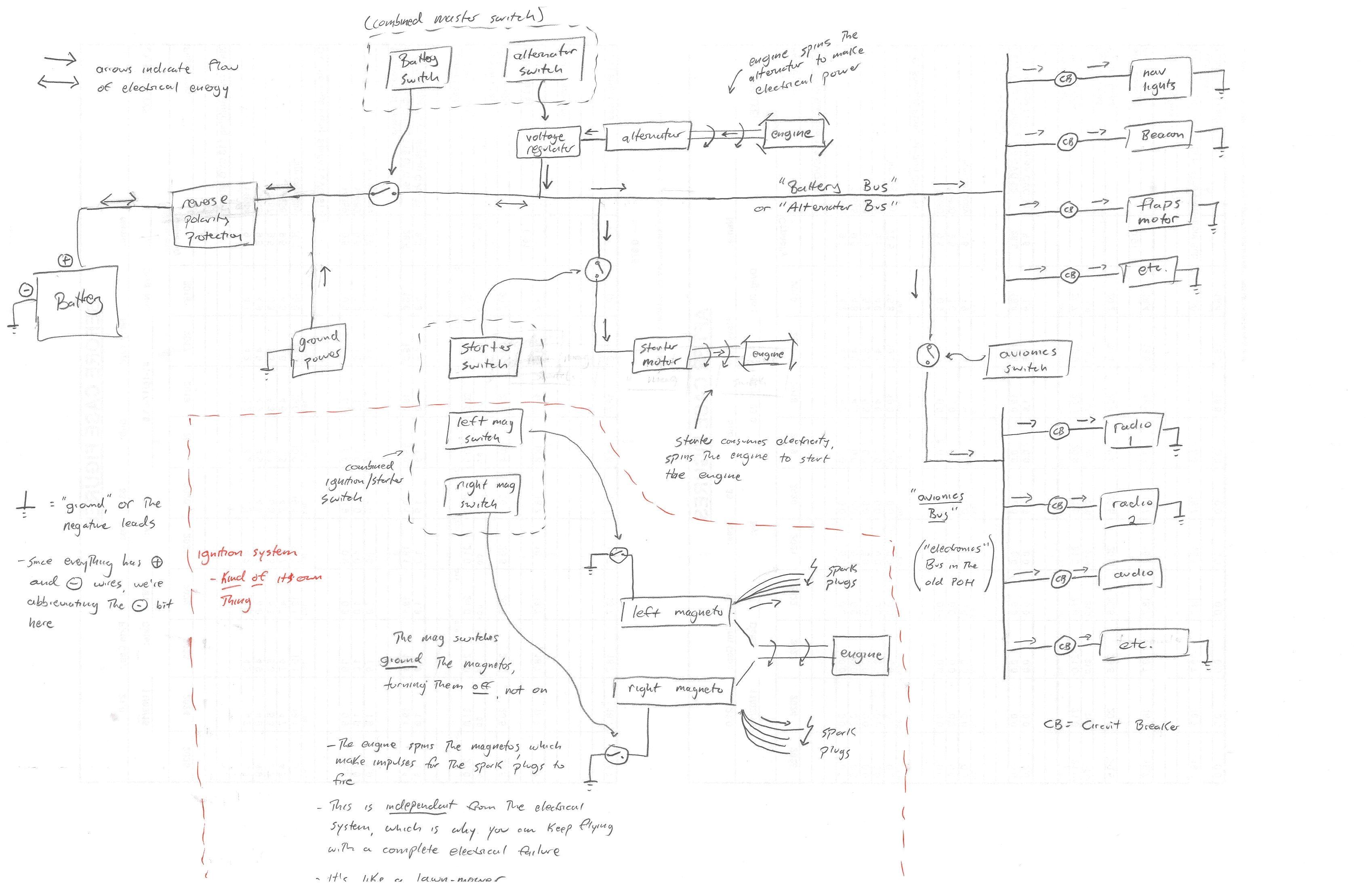 cessna 140 rebirth electrical loads wiring wiring diagram blog cessna 140 rebirth electrical loads wiring wiring