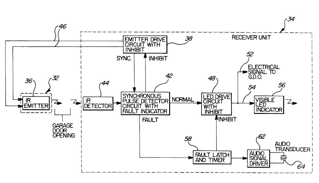 craftsman garage door sensor wiring diagram