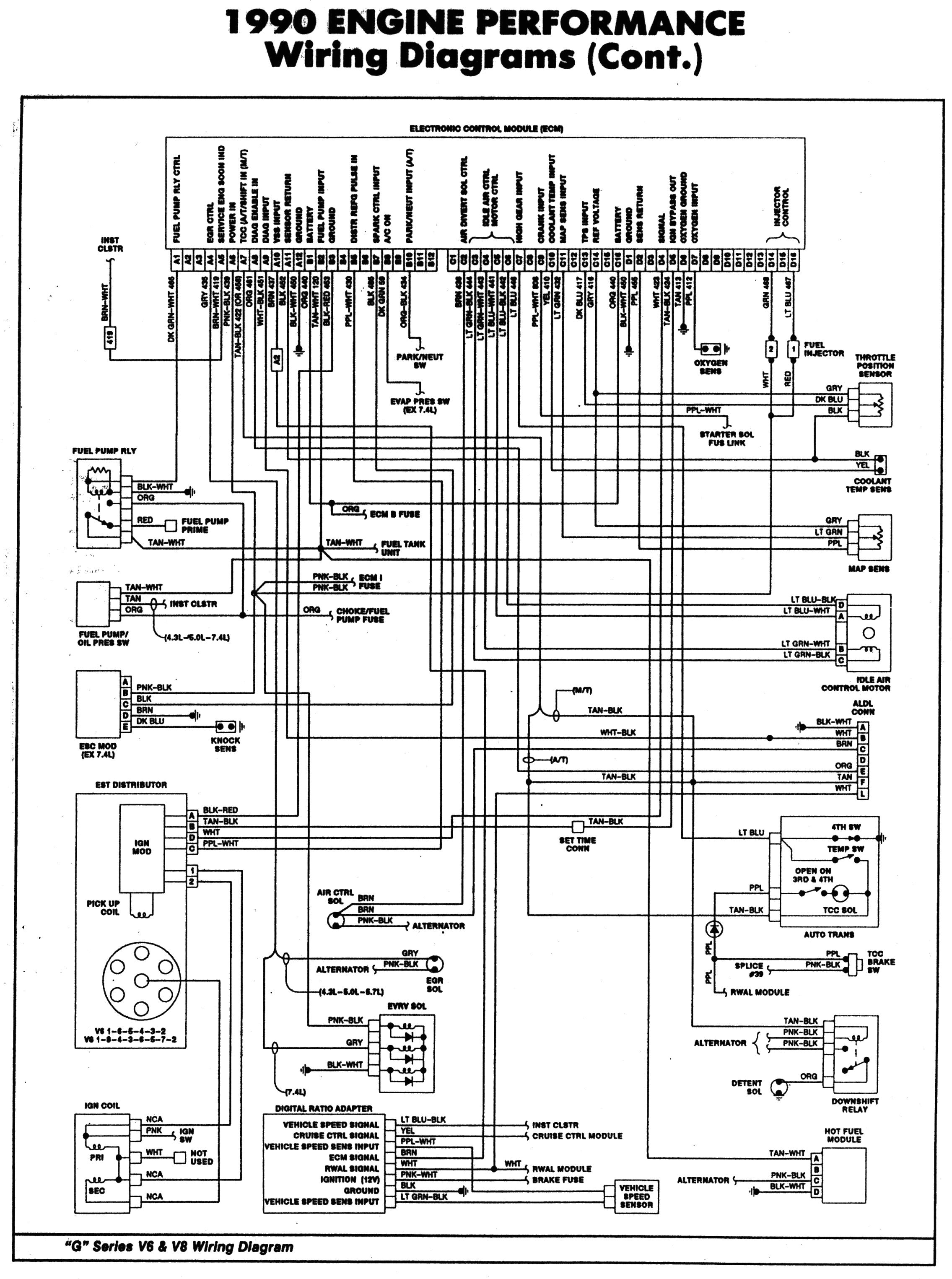 1994 chevy engine diagram wiring diagram user 1994 chevy silverado engine diagram 1994 chevy truck engine diagram