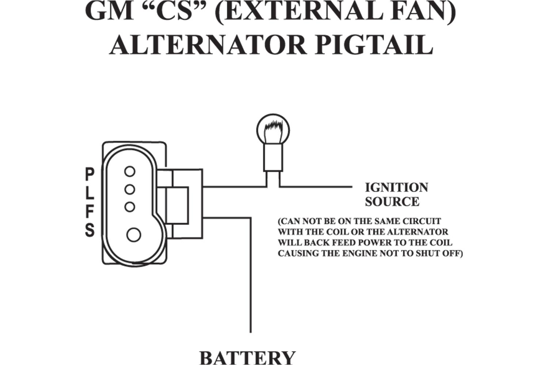 fine ford alternator wiring diagram internal regulator 3 wire chevy alternator wiring plug wiring diagram1 wire alternator diagram chevy wiring diagram data nlgm jpg