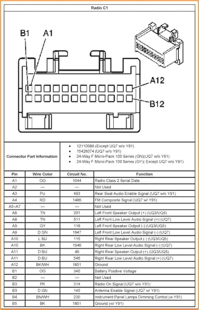 chevy truck wiring harness wiring diagram datasource 2004 chevy silverado trailer wiring harness diagram 1996 chevy