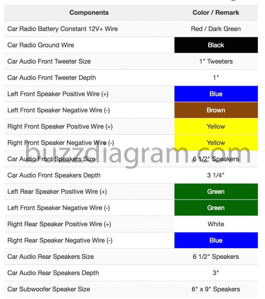 cruze stereo wiring diagram wiring diagram expert 2015 chevy cruze speaker wire diagram 2012 cruze wiring