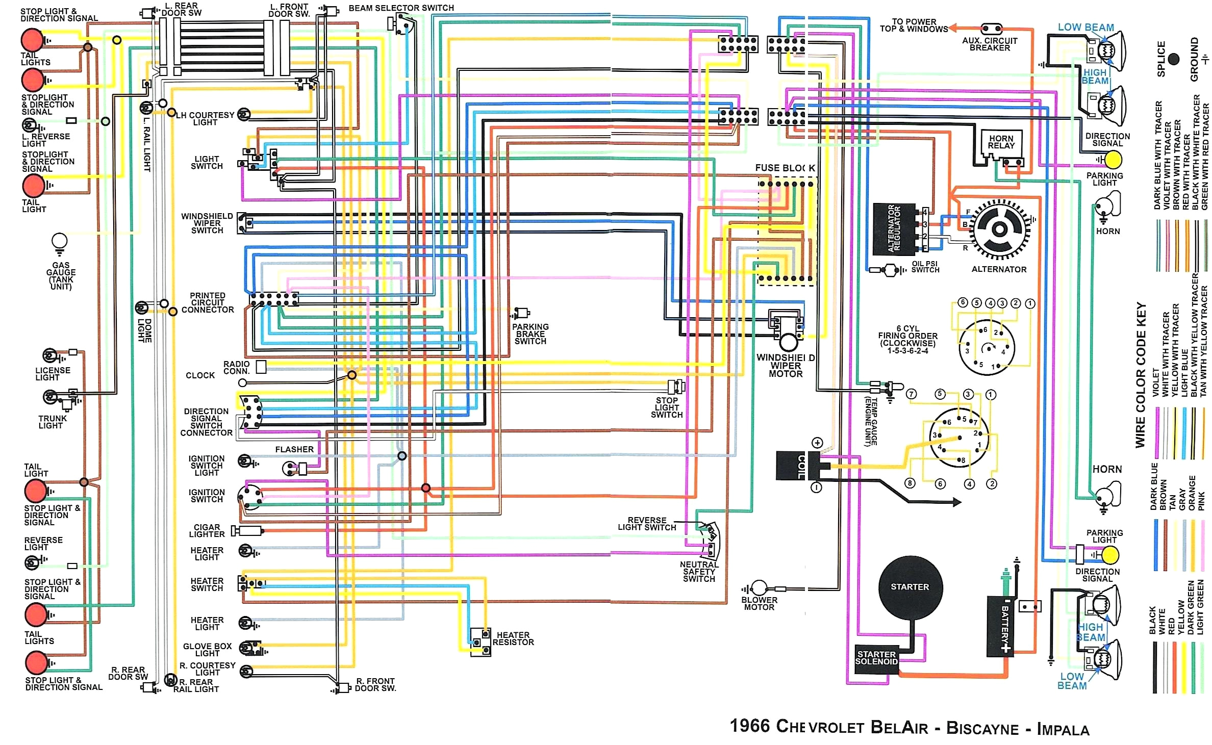 wiring diagram for 1960 chevy impala wiring diagram load 1960 impala wiring diagram