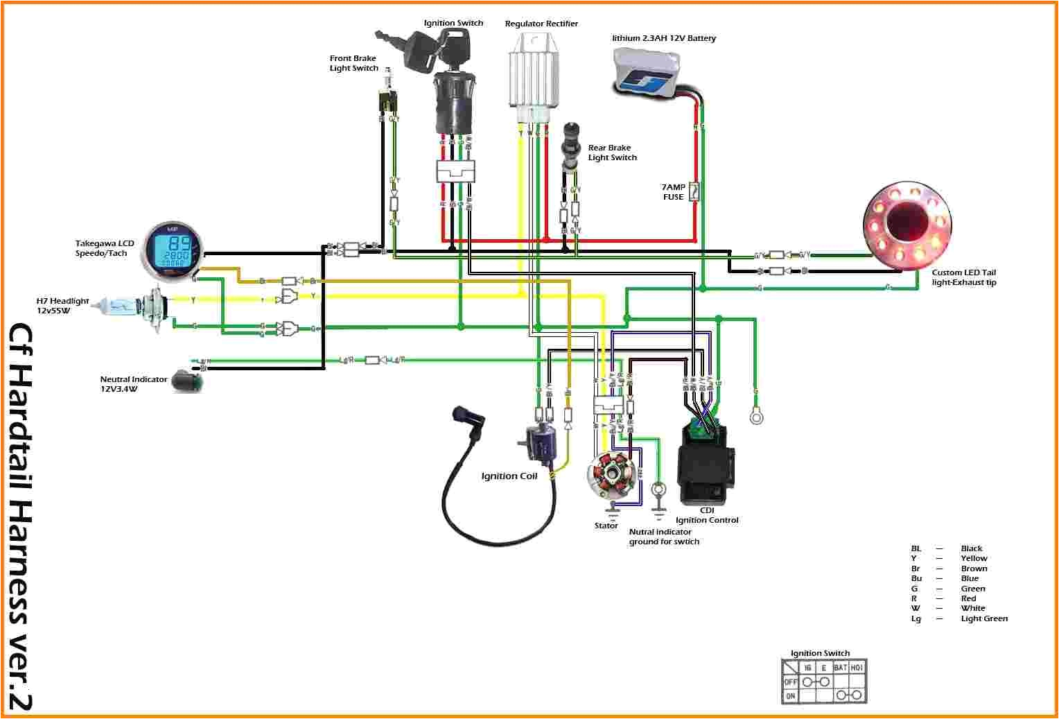 110cc wiring harness diagram best of 110cc chinese atv wiring diagram schaferforcongressfo