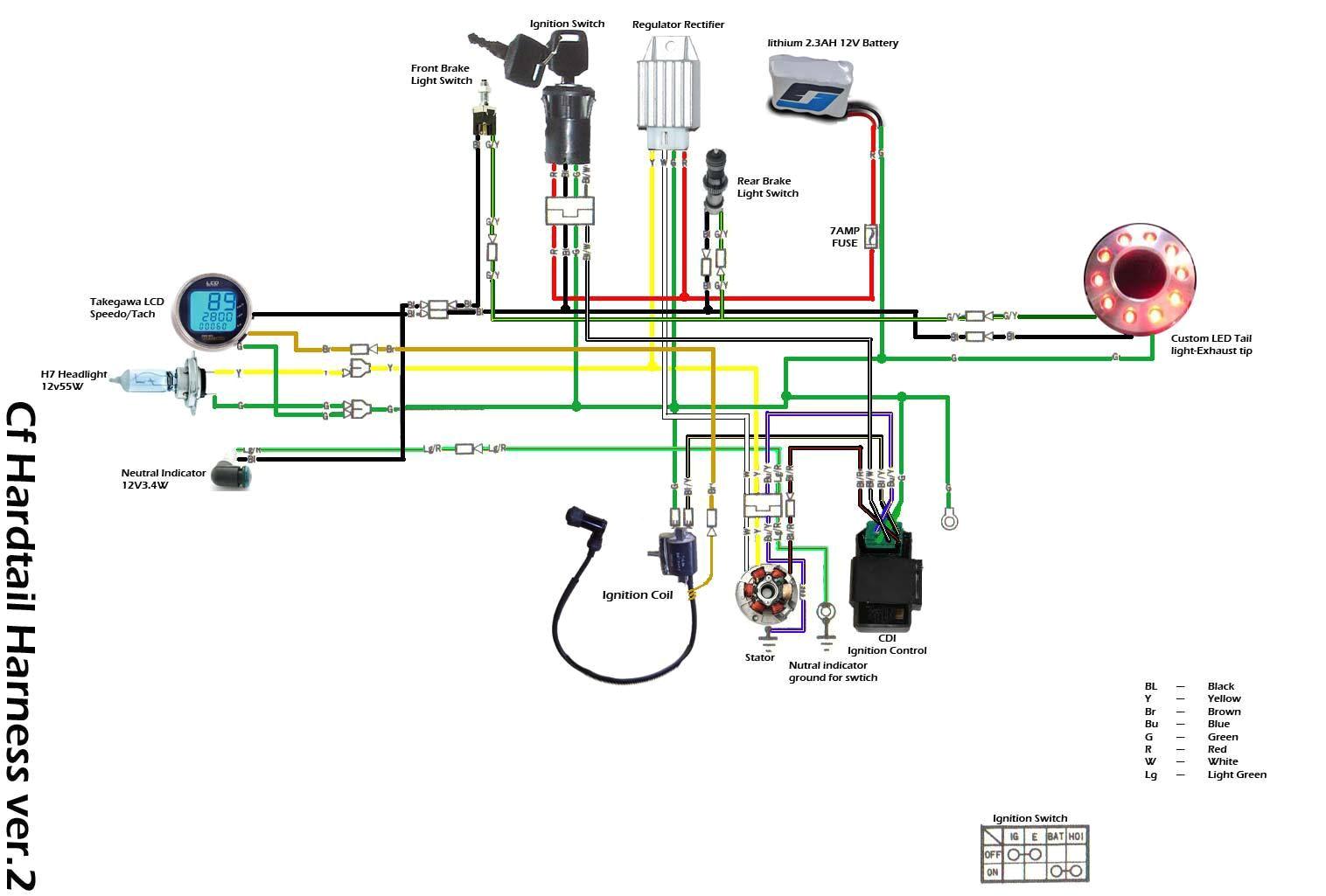 Chinese atv Wiring Harness Diagram Bashan atv Wiring Diagram Wiring Diagram Center