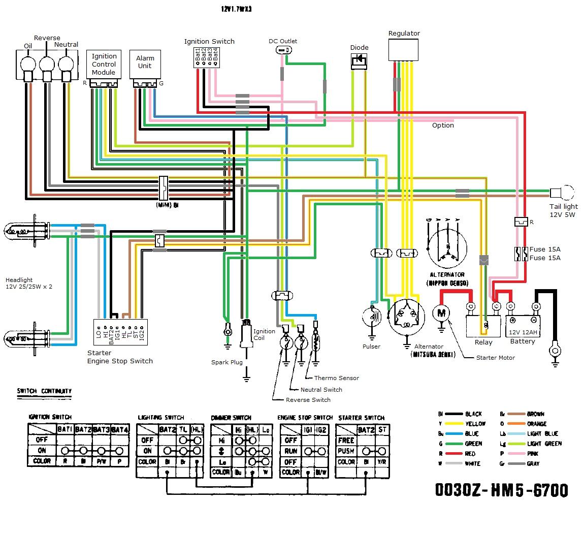 wildfire quad wiring diagram wiring diagram article review wildfire 250cc wiring diagram wiring diagram perfomancewildfire atv