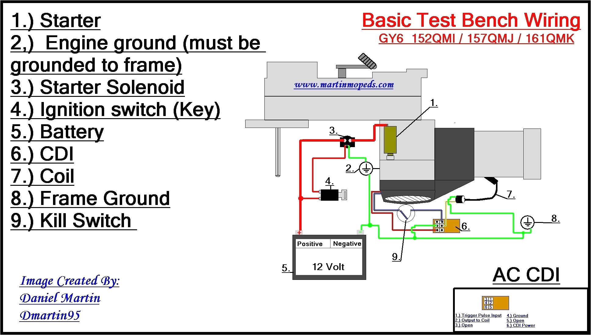 scooter ignition switch wiring diagram best of scooter ignition switch wiring diagram 4 wire at to basic of scooter ignition switch wiring diagram jpg