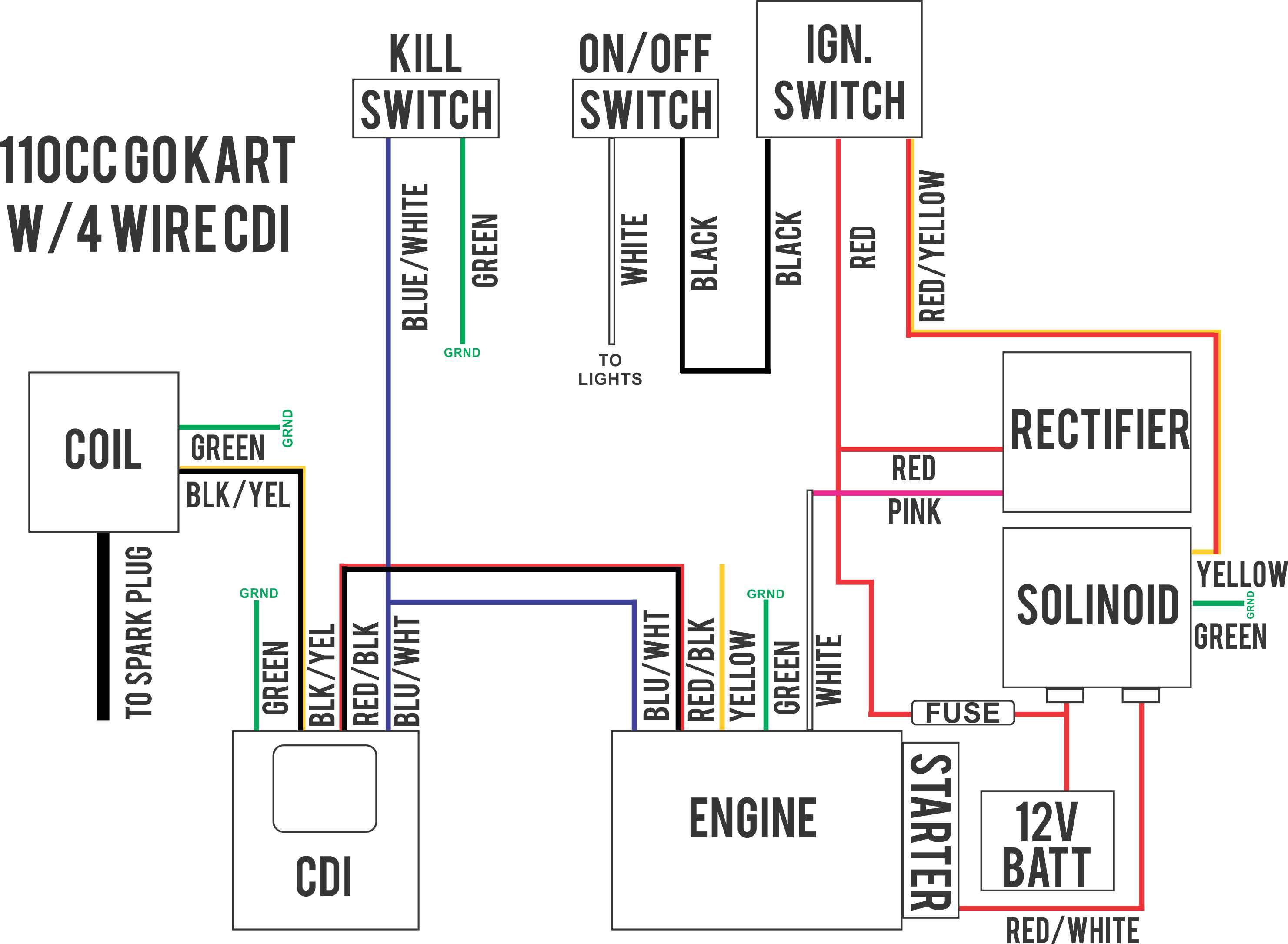 Chinese Cdi Wiring Diagram Roketa atv Cdi Wiring Diagrams Wiring Diagram Completed