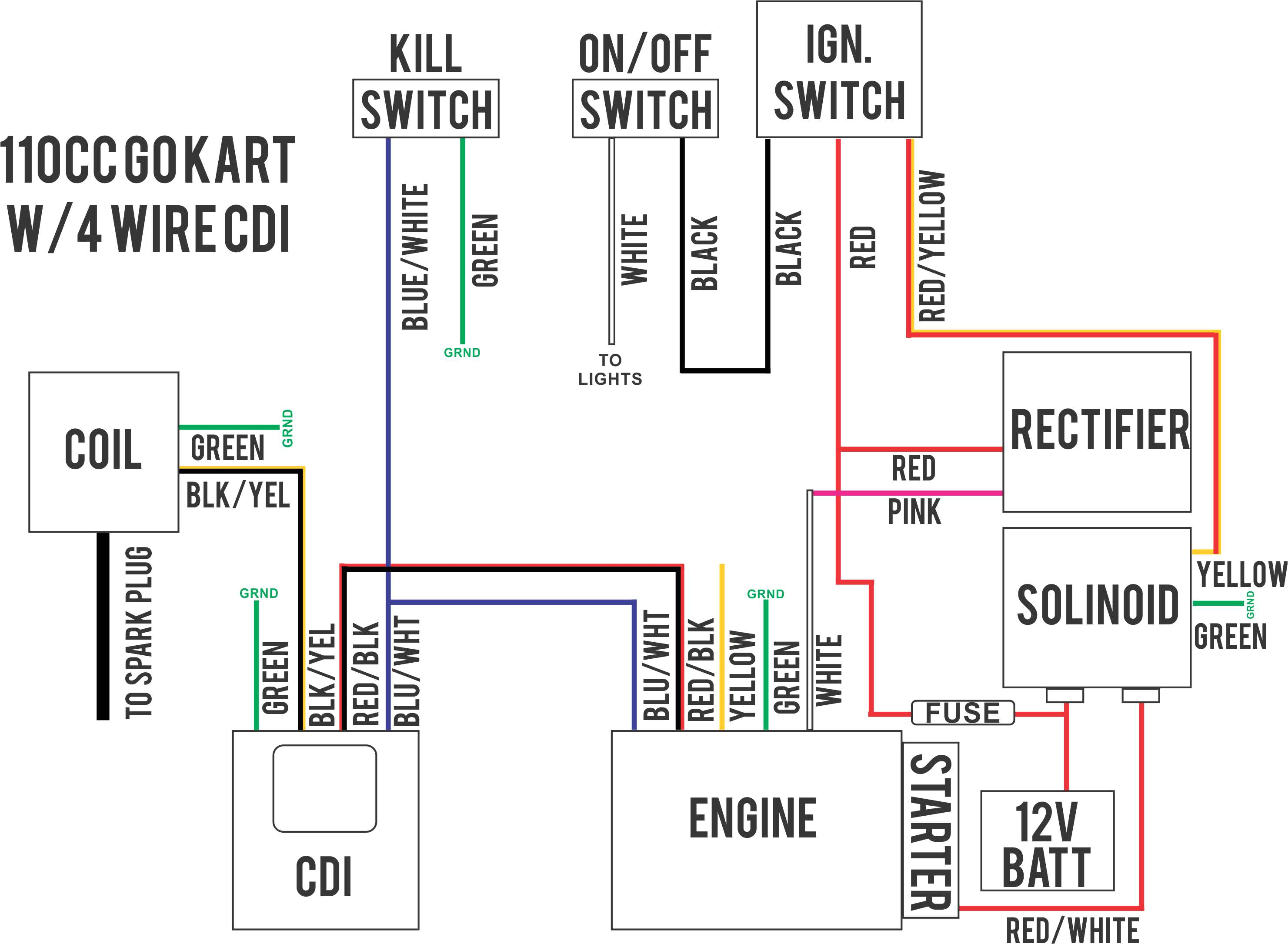 49cc scooter ignition wiring diagram wiring diagram value 49cc scooter cdi wiring diagram