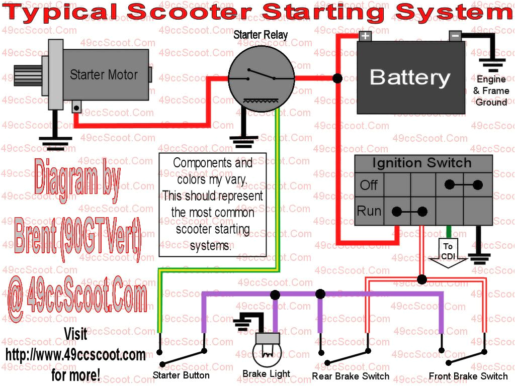 vip 50cc scooter wiring diagram wiring diagram show taotao 49cc scooter wiring diagram 49cc scooter wiring diagram