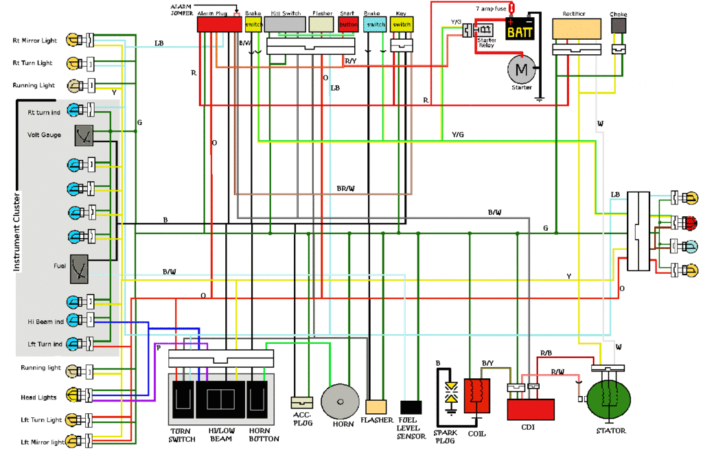 tao 50cc scooter wiring diagram wiring diagram user taotao 49cc scooter wiring diagram atm50 49cc scooter