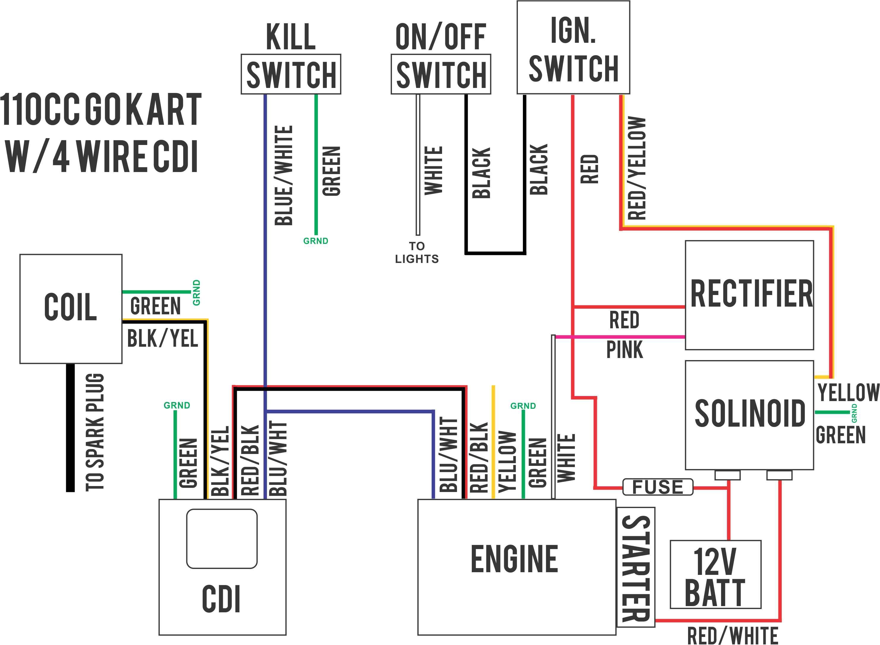 honda 49cc wiring diagram wiring diagram blog 49cc chinese engine wiring diagram