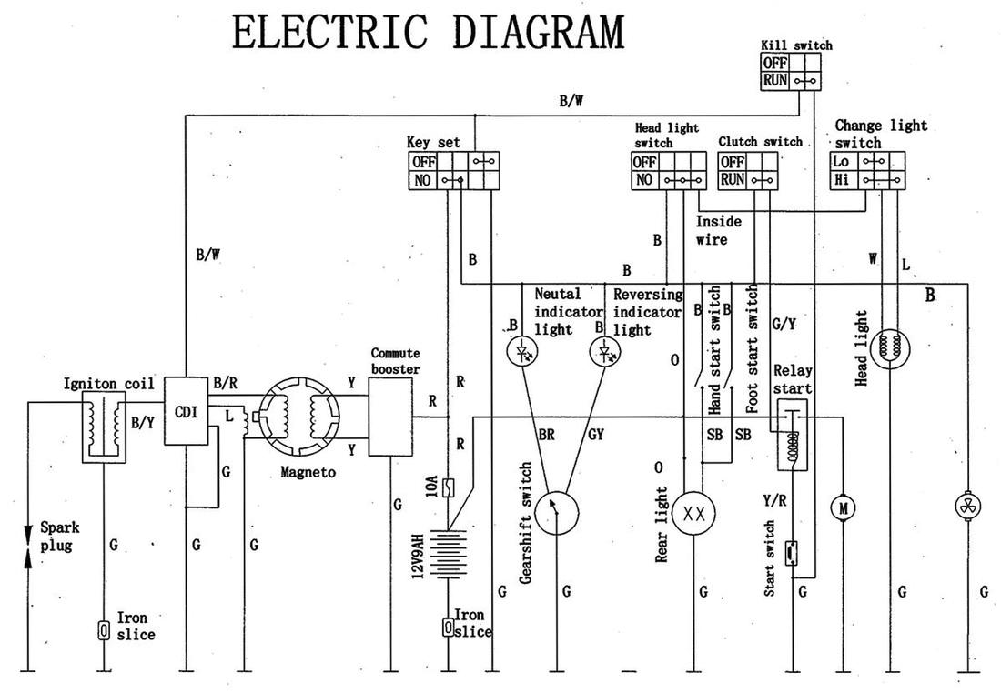 49cc mini chopper wiring diagram engine manual inside 110cc jpg
