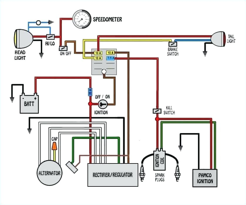 roketa dirt bikes wiring diagram mini diagram 8 6 u2022 pocket bike wiring diagram wiring diagram home improvement wilson meme jpg