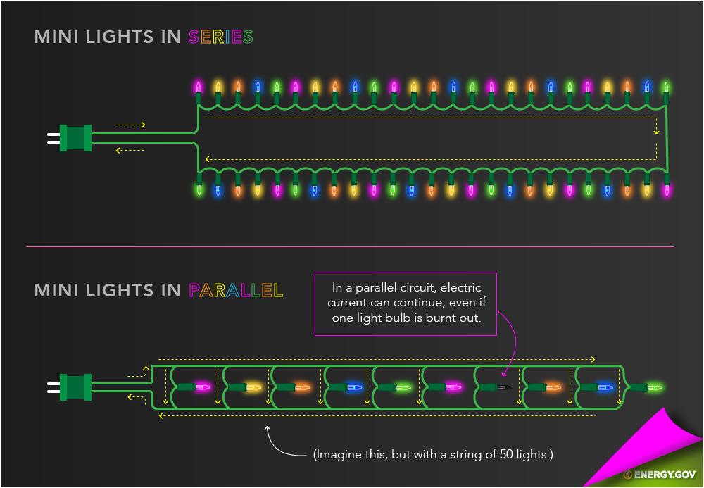 Christmas Lights Wiring Diagram Net Christmas Tree Lights Wiring Diagram Wiring Schematic Diagram