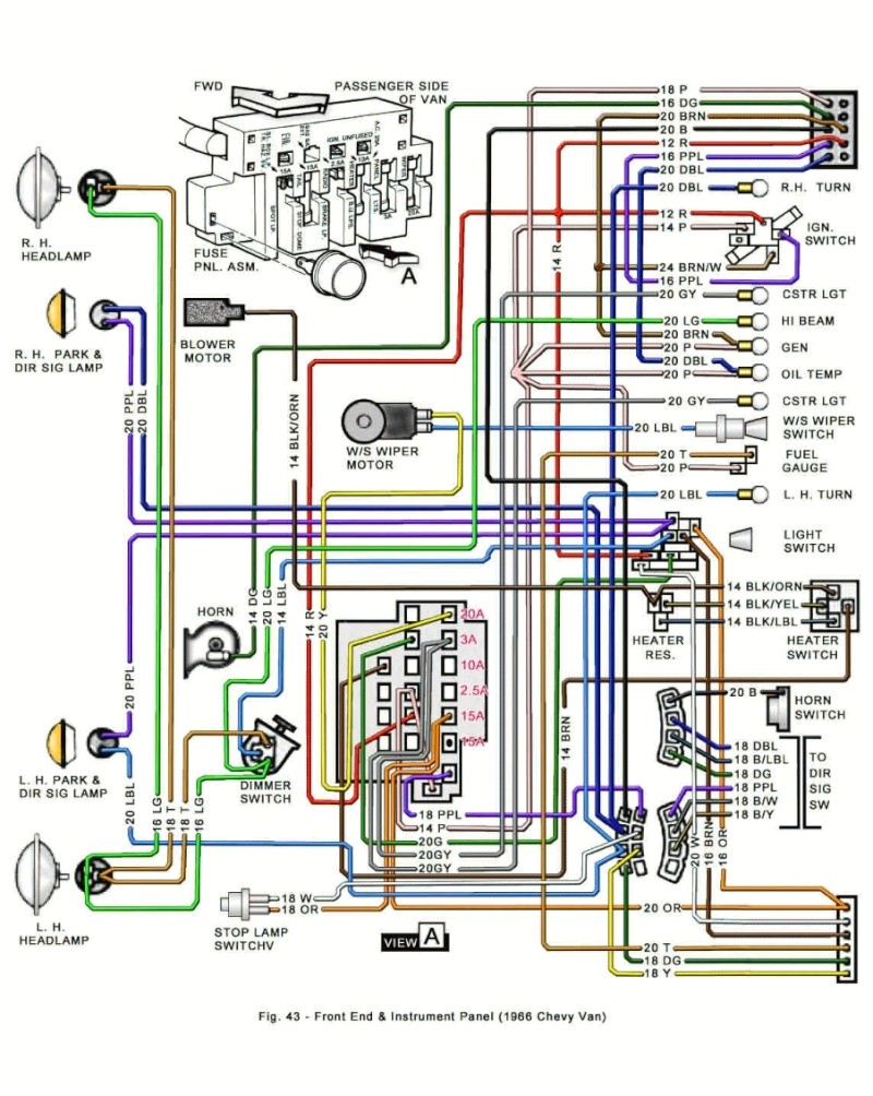 85 cj7 wire harness schematic wiring diagrams konsult cj7 headlight switch wiring diagram cj7 wiring diagram