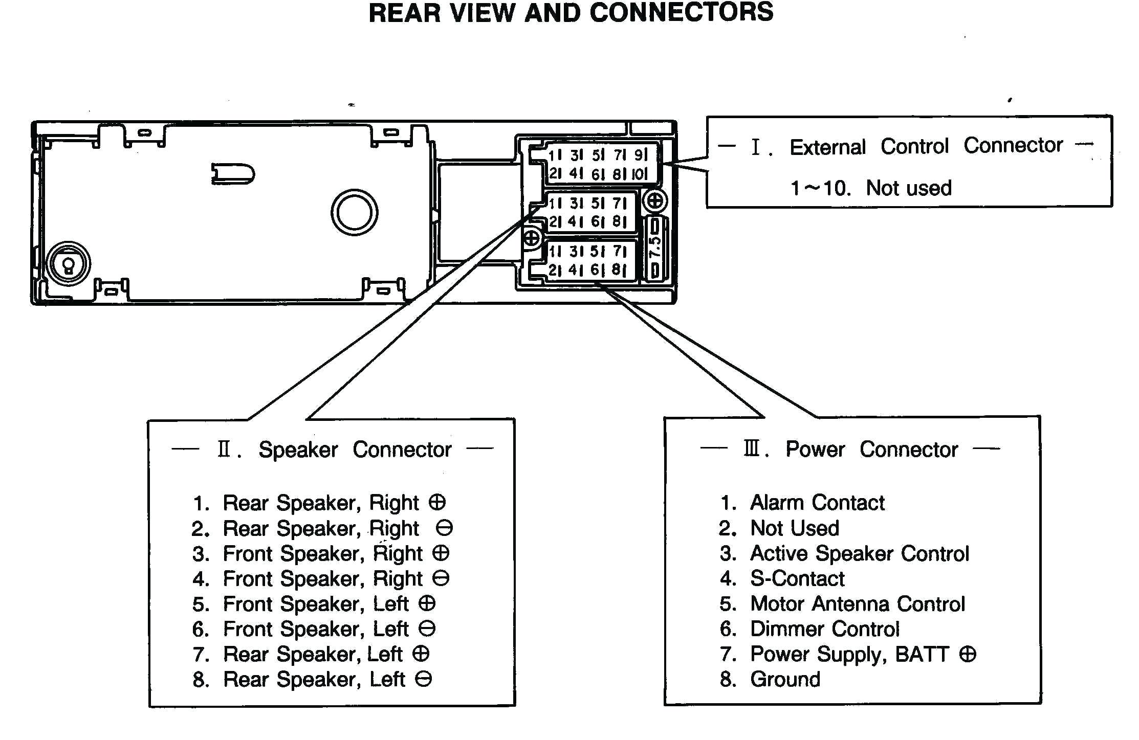 as well 2006 bmw x3 auxiliary input on x3 bmw stereo wiring harness 2006 bmw x3 nav wiring diagram