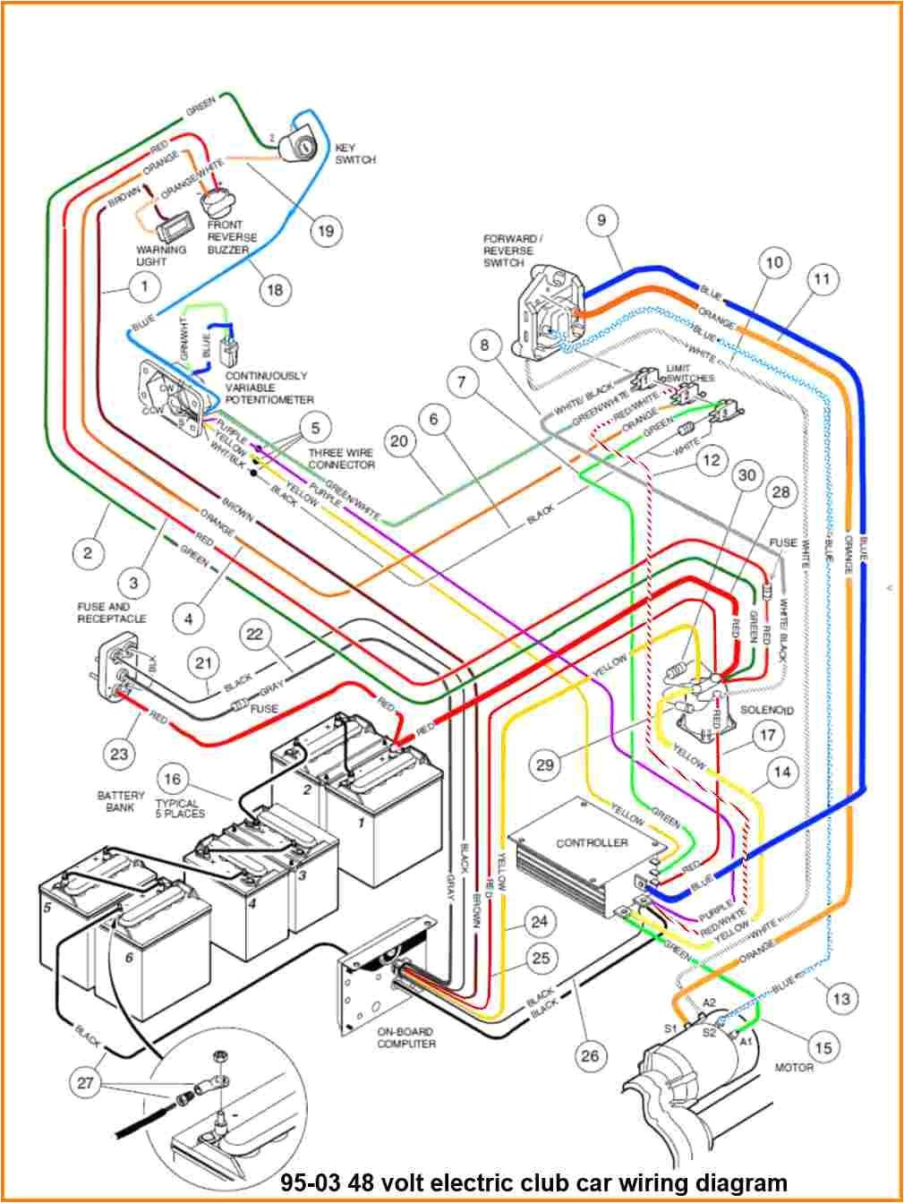 dc club car 36v wiring diagram wiring diagram article 1993 club car golf cart wiring diagram