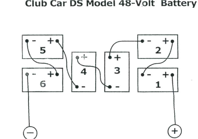 battery wiring diagram club car champions edition schema wiring battery wiring diagram club car champions edition