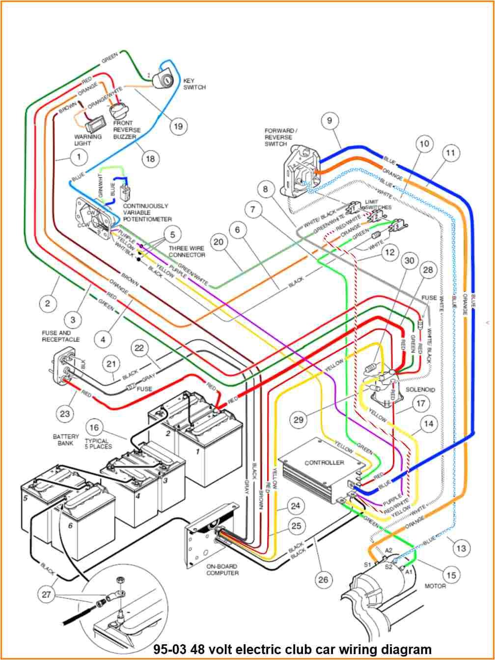 48 volt club car wiring schematic data diagram schematic 1997 club car ds battery wiring diagram for 48 volts