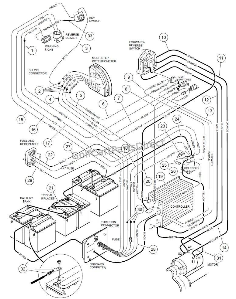 Club Car Battery Wiring Diagram 1997 Club Car Ds Battery Wiring Diagram Wiring Diagram Fascinating