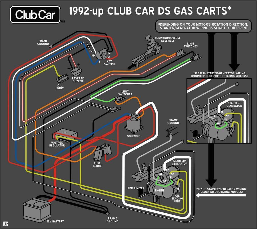 Club Car Ds Gas Wiring Diagram 1990 Club Car Wiring Diagram Wiring Diagram User