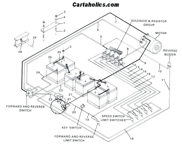 wire diagram club car motor wiring diagram datasource 1991 club car wiring schematic 93 club car