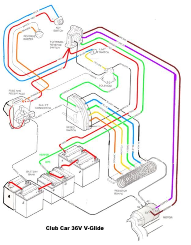 1991 club car battery diagram wiring diagram list 36 volt club car battery wiring diagram