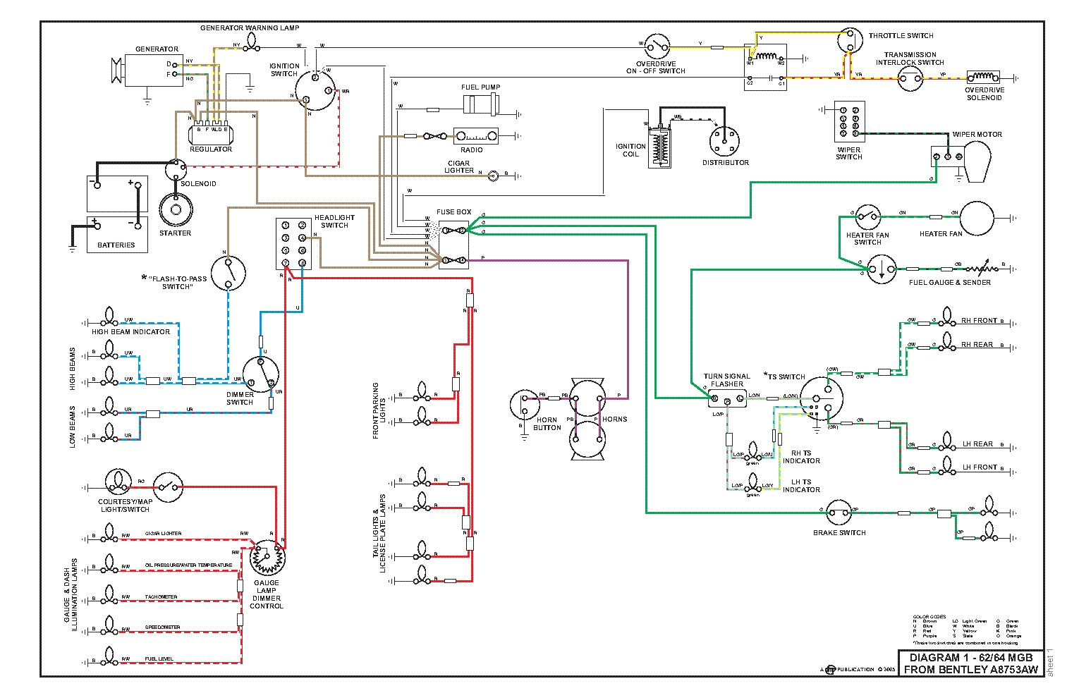 home wiring diagrams pdf wiring diagram articleelectric circuit diagram pdf wiring diagram view electric house wiring