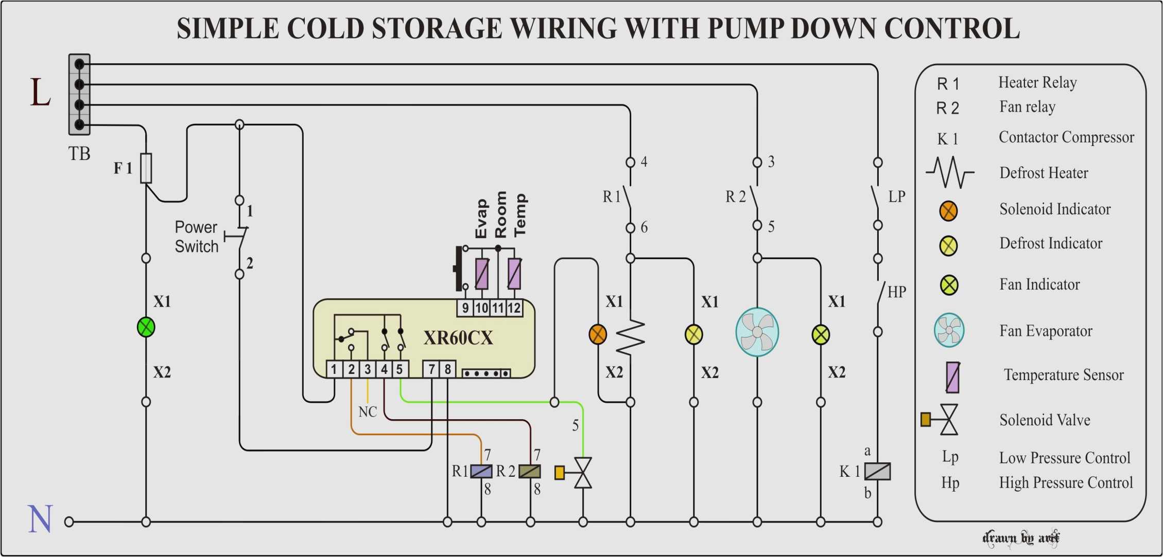 Cold Room Wiring Diagram Pdf Wiring Diagram Pdf Wiring Diagram