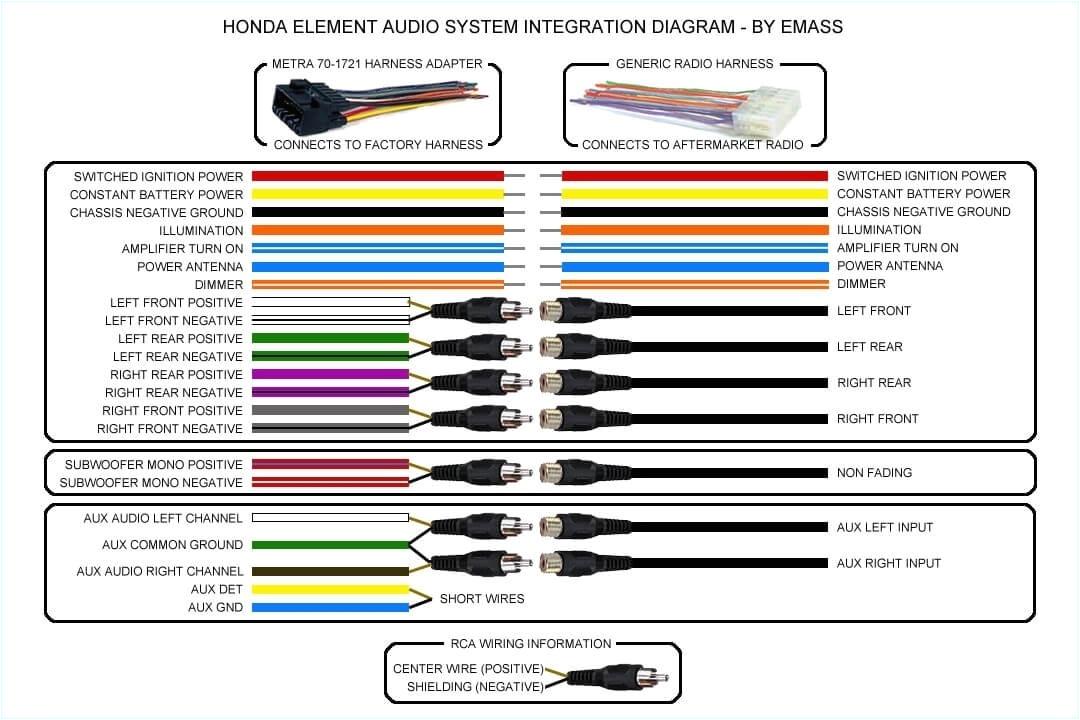 car speaker wiring colors wiring diagram view basic car speaker wiring diagrams