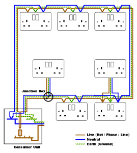 ring main circuit diagram home electrical wiring electrical installation electrical switches electrical engineering