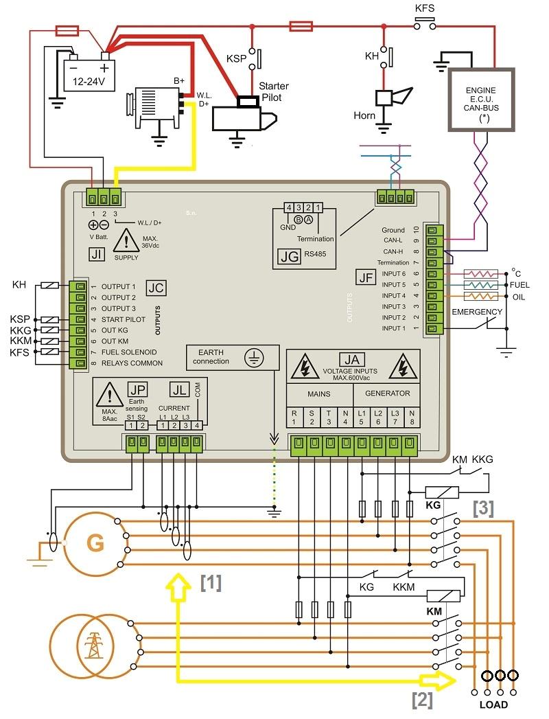 amf panel wiring diagram pdf wiring diagram fascinating electrical control panel wiring diagram pdf amf control
