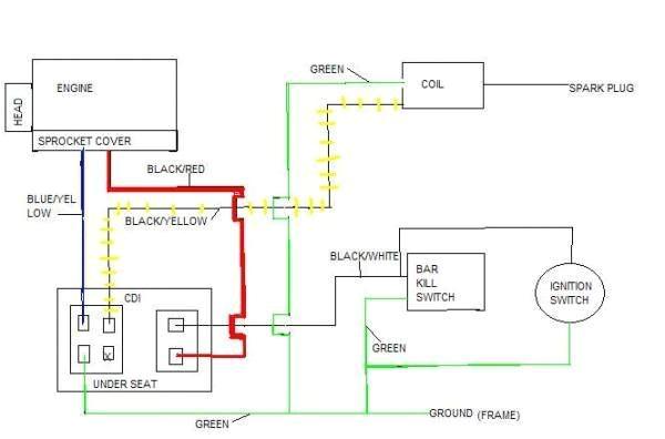 loncin 110cc wiring diagram wiring diagram schema110cc mini bike wiring diagram 7