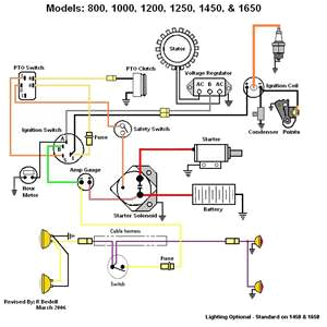 solved cub cadet wiring diagram i need a wiring diagram fixyacub cadet solenoid wiring diagram