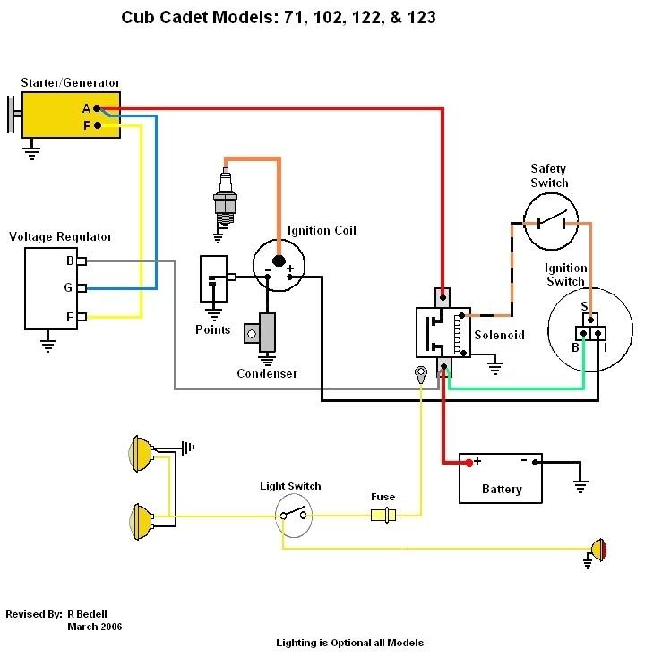 wiring diagram for cub cadet 125 wiring diagram article reviewwiring diagram for cub cadet 125 wiring