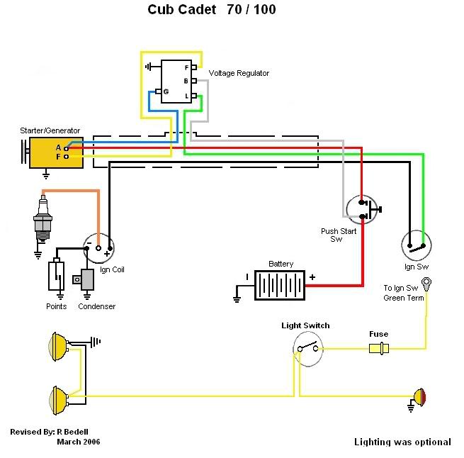wiring diagram for cub cadet 125 wiring diagram article reviewcub cadet 126 wiring diagram wiring diagram