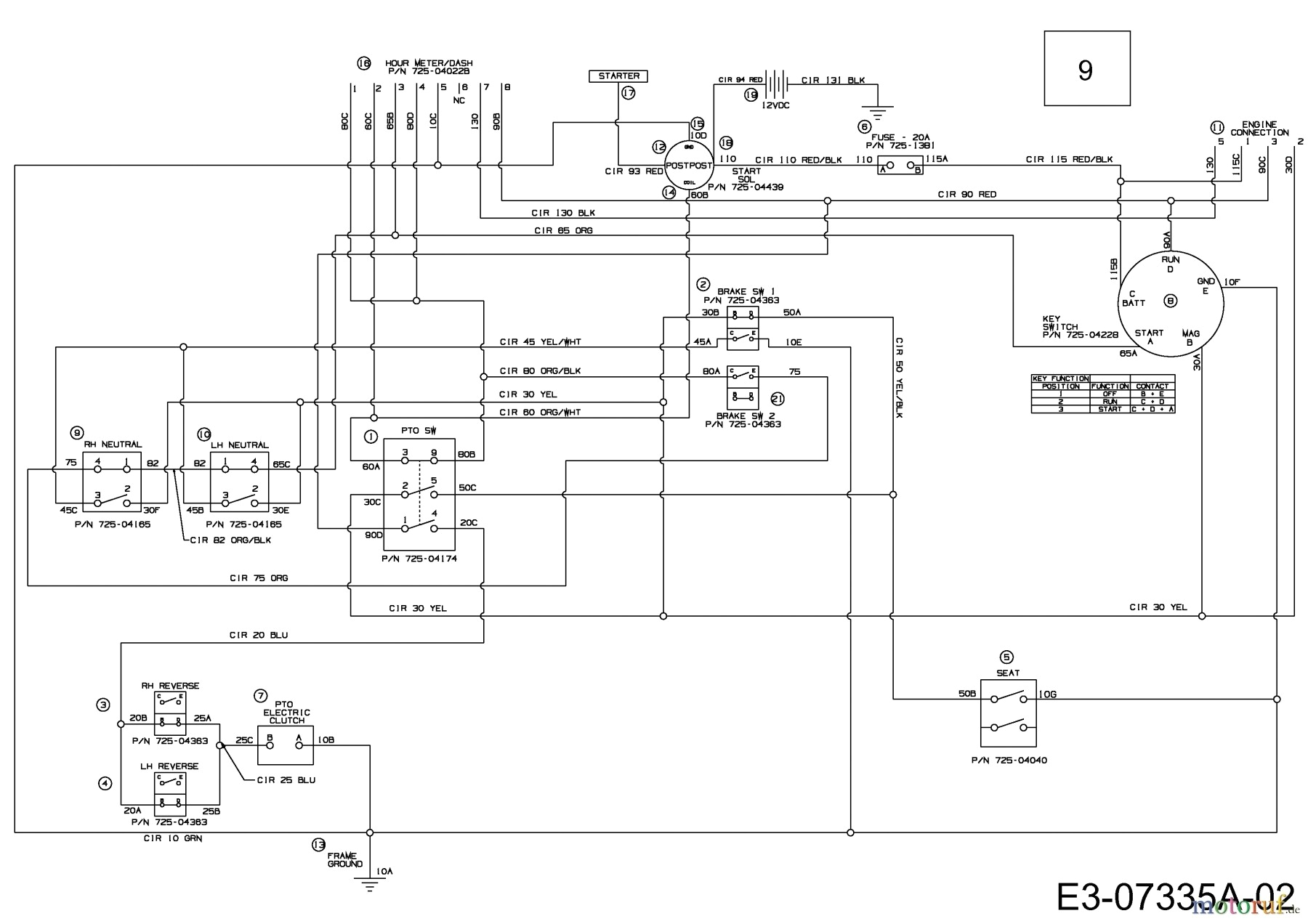 wiring diagram for cub cadet zero turn the wiring diagram for cub cadet rzt 50 parts diagram jpg