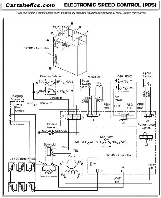 ezgo golf cart wiring diagram ezgo pds wiring diagram ezgo pds ez go golf cart controller wiring diagram ez go controller wiring diagram