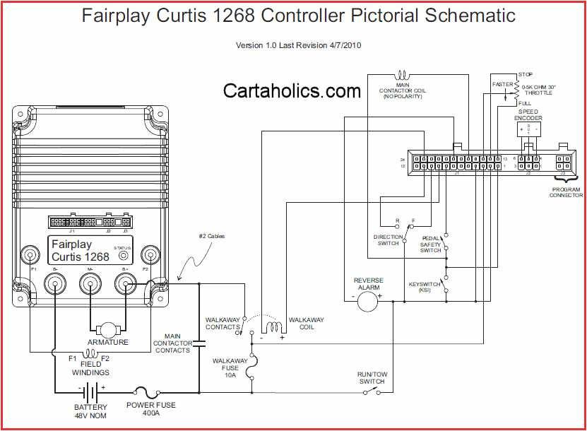 fairplay wiring diagram wiring diagram fairplay wiring diagram fairplay golf cart headlights golf cart golf cart