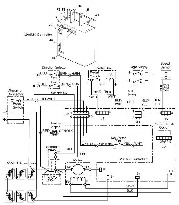Curtis Controller Wiring Diagram Txt Wiring Diagram Wiring Diagram Centre