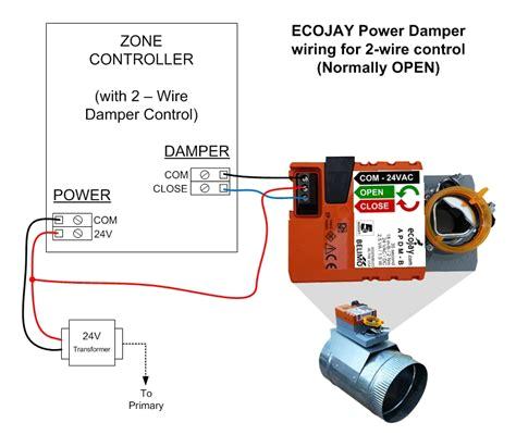 belimo wiring diagrams wiring diagram paper belimo damper actuator wiring diagram belimo actuator wiring diagram wiring
