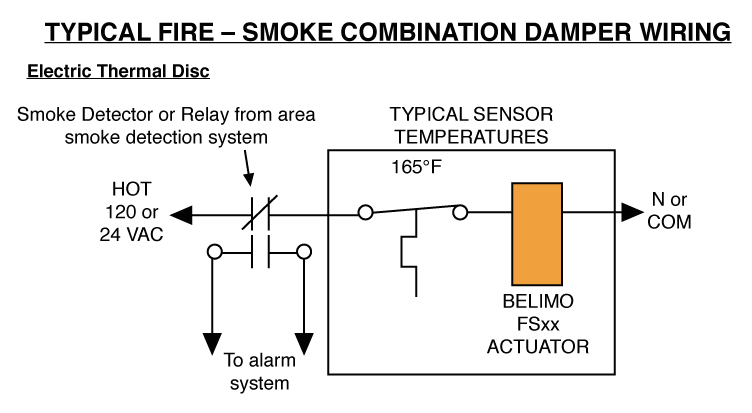 belimo wiring diagram guidelines for replacement of old fire and smoke actuators kele comdampers do not need to be