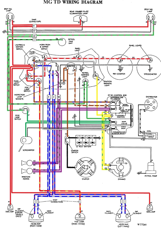 index of ttt2 wp content uploads 2017 112017 11 26 06 20 365k mg td wiring diagram u003e 2017 11 26 06 19 682k mg tf wiring diagram u003e 2017 11 26 06 20