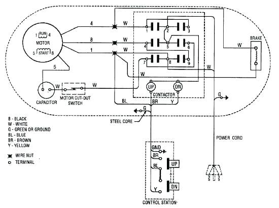 Dayton Hoist Wiring Diagram Coffing Wiring Diagram 480 Wiring Diagram Centre
