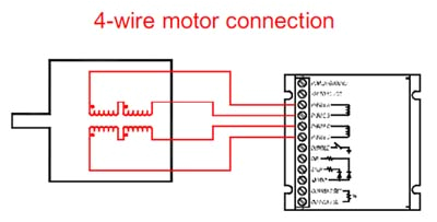 step motor basics part 5 motor wiring connections geckodrive 4 wire ac motor wiring diagram 4 wire motor diagram
