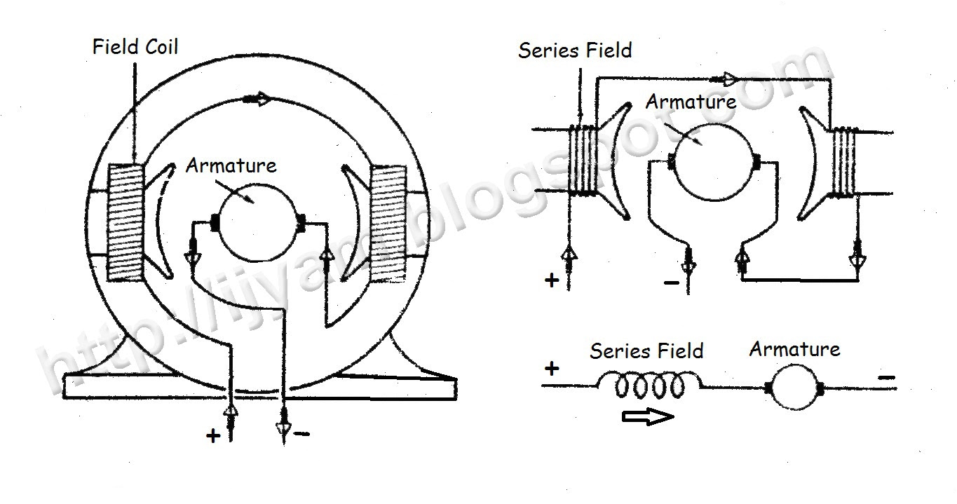 dc motor wiring diagram wiring diagram option 4 wire dc motor diagram 4 wire dc motor diagram