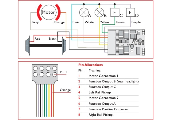 dcc decoder wiring guide wiring diagram sampledcc wiring diagrams 18