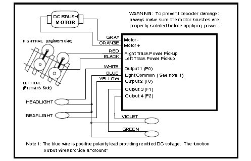 basic decoder wiring diagram u2013 welcome to the nce information stationbasic decoder wiring diagram